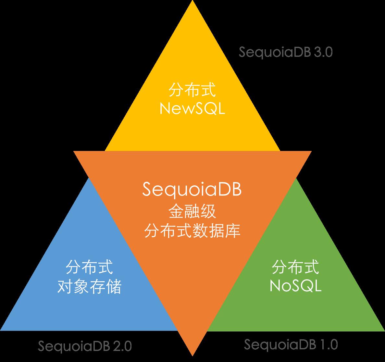产品演进路径3.0.png